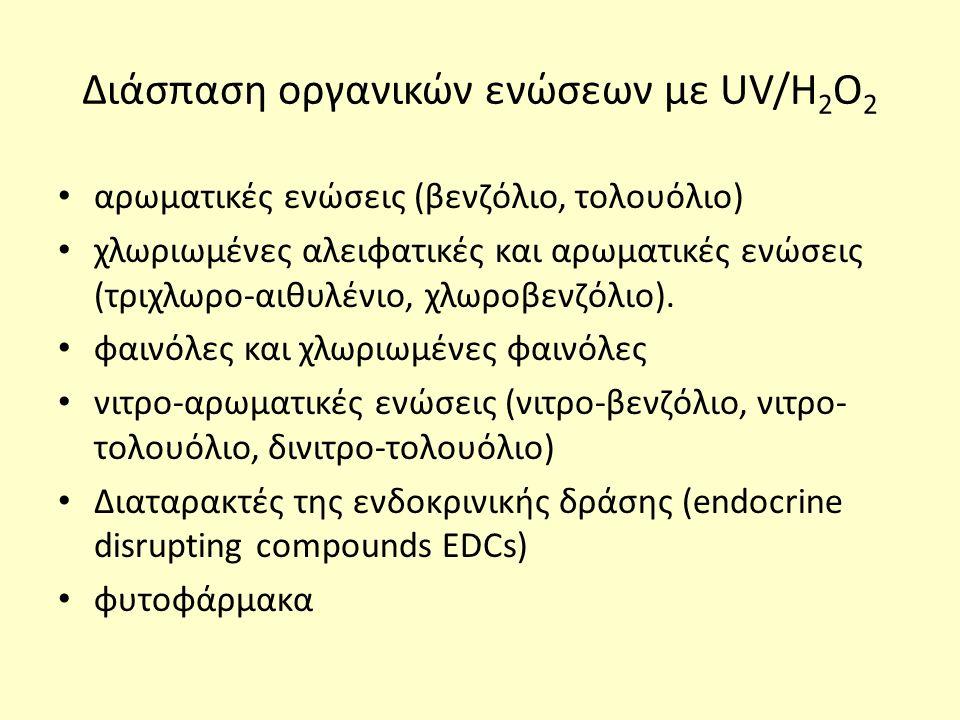 Διάσπαση οργανικών ενώσεων με UV/H 2 O 2 αρωματικές ενώσεις (βενζόλιο, τολουόλιο) χλωριωμένες αλειφατικές και αρωματικές ενώσεις (τριχλωρο-αιθυλένιο, χλωροβενζόλιο).