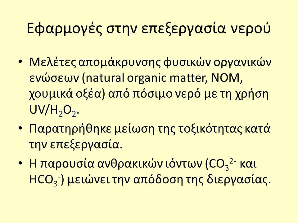 Εφαρμογές στην επεξεργασία νερού Μελέτες απομάκρυνσης φυσικών οργανικών ενώσεων (natural organic matter, NOM, χουμικά οξέα) από πόσιμο νερό με τη χρήση UV/H 2 O 2.