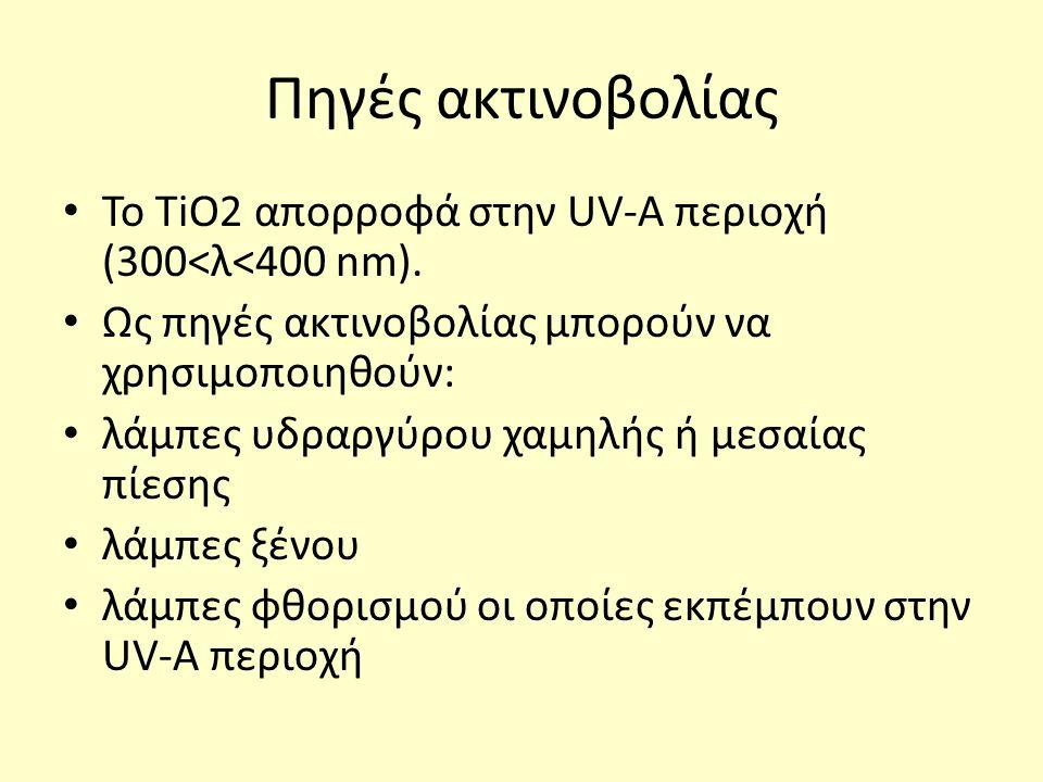 Πηγές ακτινοβολίας Το TiO2 απορροφά στην UV-A περιοχή (300<λ<400 nm). Ως πηγές ακτινοβολίας μπορούν να χρησιμοποιηθούν: λάμπες υδραργύρου χαμηλής ή με