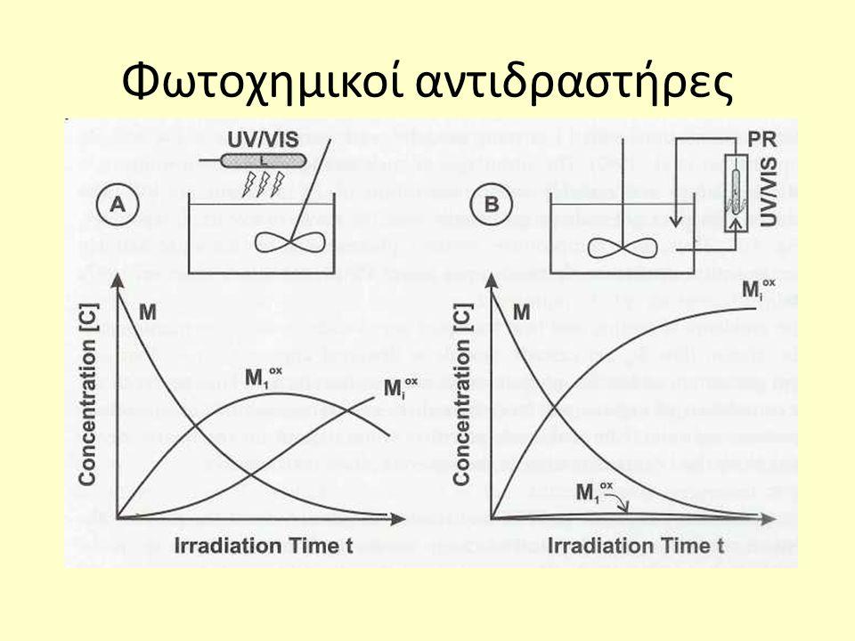 Φωτοχημικοί αντιδραστήρες