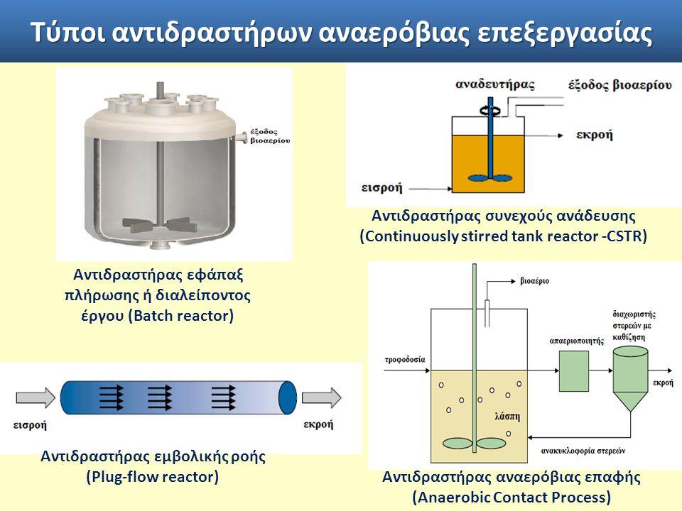Τύποι αντιδραστήρων αναερόβιας επεξεργασίας Αντιδραστήρας συνεχούς ανάδευσης (Continuously stirred tank reactor -CSTR) Αντιδραστήρας εφάπαξ πλήρωσης ή διαλείποντος έργου (Batch reactor) Αντιδραστήρας εμβολικής ροής (Plug-flow reactor) Αντιδραστήρας αναερόβιας επαφής (Anaerobic Contact Process)