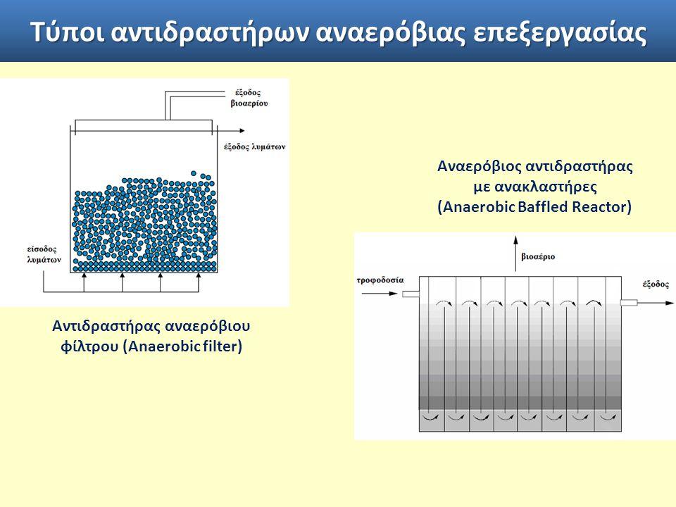 Τύποι αντιδραστήρων αναερόβιας επεξεργασίας Αντιδραστήρας αναερόβιου φίλτρου (Anaerobic filter) Αναερόβιος αντιδραστήρας με ανακλαστήρες (Anaerobic Ba