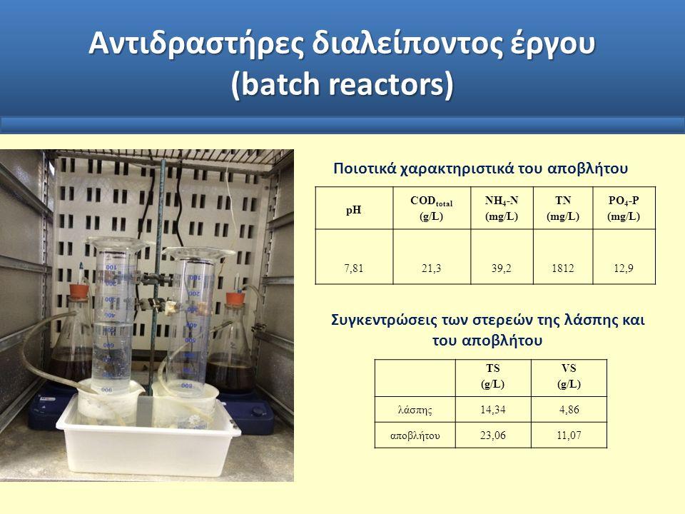 Αντιδραστήρες διαλείποντος έργου (batch reactors) pH COD total (g/L) NH 4 -N (mg/L) TN (mg/L) PO 4 -P (mg/L) 7,8121,339,2181212,9 Ποιοτικά χαρακτηριστ