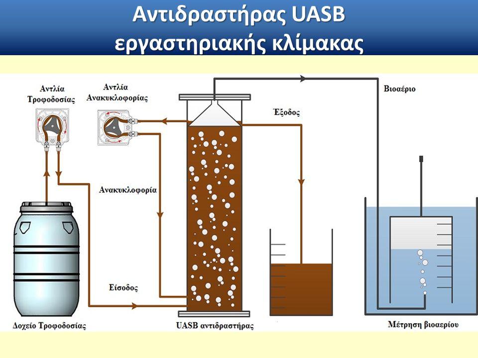 Αντιδραστήρας UASB εργαστηριακής κλίμακας