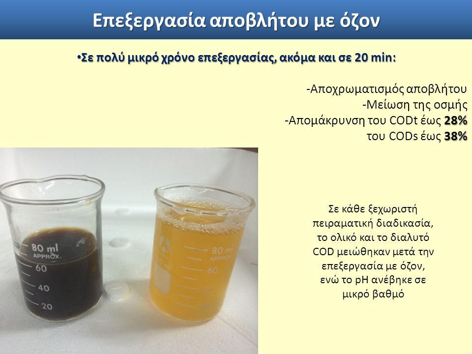 Επεξεργασία αποβλήτου με όζον Σε πολύ μικρό χρόνο επεξεργασίας, ακόμα και σε 20 min: Σε πολύ μικρό χρόνο επεξεργασίας, ακόμα και σε 20 min: -Αποχρωματ