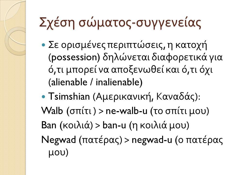 Σχέση σώματος - συγγενείας Σε ορισμένες περιπτώσεις, η κατοχή (possession) δηλώνεται διαφορετικά για ό, τι μπορεί να αποξενωθεί και ό, τι όχι (alienable / inalienable) Tsimshian ( Αμερικανική, Καναδάς ): Walb ( σπίτι ) > ne-walb-u ( το σπίτι μου ) Ban ( κοιλιά ) > ban-u ( η κοιλιά μου ) Negwad ( πατέρας ) > negwad-u ( ο πατέρας μου )