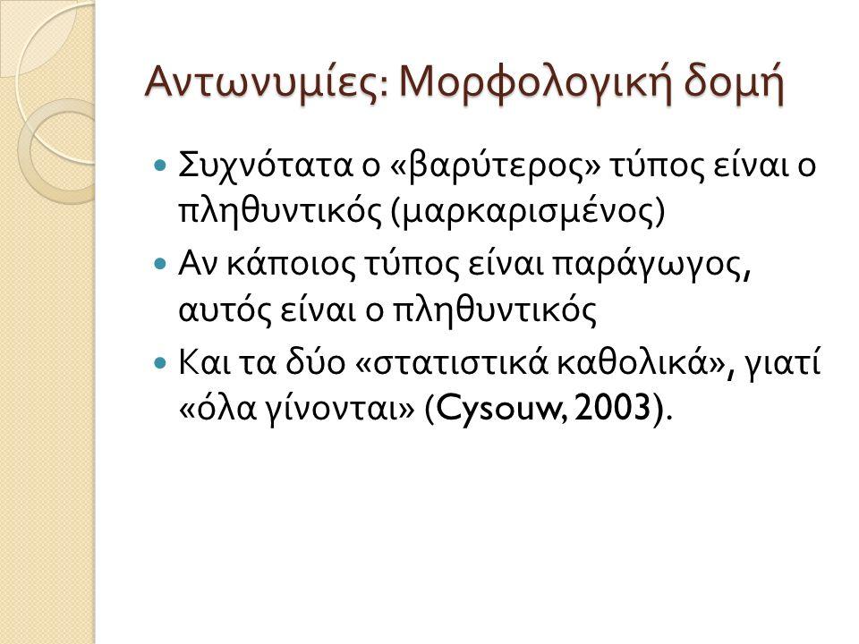 Αντωνυμίες : Μορφολογική δομή Συχνότατα ο « βαρύτερος » τύπος είναι ο πληθυντικός ( μαρκαρισμένος ) Αν κάποιος τύπος είναι παράγωγος, αυτός είναι ο πληθυντικός Και τα δύο « στατιστικά καθολικά », γιατί « όλα γίνονται » (Cysouw, 2003).