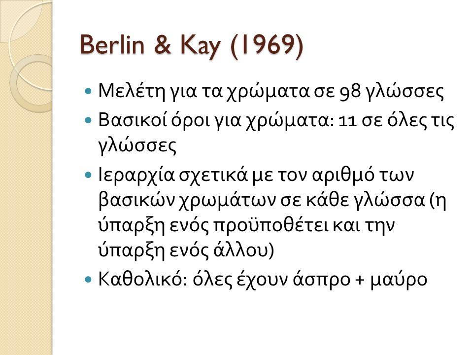 Berlin & Kay (1969) Μελέτη για τα χρώματα σε 98 γλώσσες Βασικοί όροι για χρώματα : 11 σε όλες τις γλώσσες Ιεραρχία σχετικά με τον αριθμό των βασικών χρωμάτων σε κάθε γλώσσα ( η ύπαρξη ενός προϋποθέτει και την ύπαρξη ενός άλλου ) Καθολικό : όλες έχουν άσπρο + μαύρο