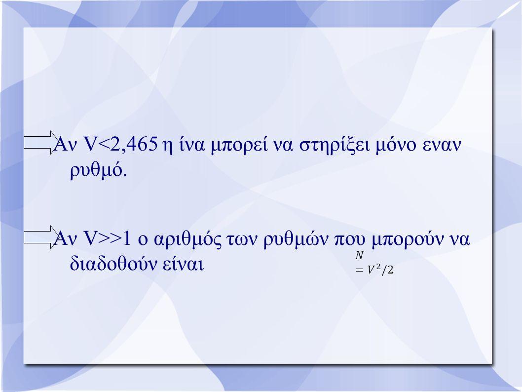 Αν V<2,465 η ίνα μπορεί να στηρίξει μόνο εναν ρυθμό. Αν V>>1 ο αριθμός των ρυθμών που μπορούν να διαδοθούν είναι