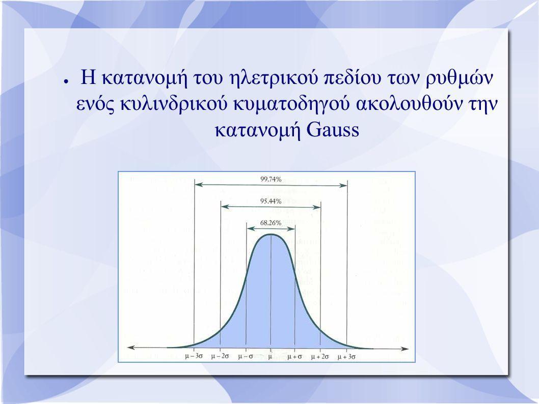 ● Η κατανομή του ηλετρικού πεδίου των ρυθμών ενός κυλινδρικού κυματοδηγού ακολουθούν την κατανομή Gauss