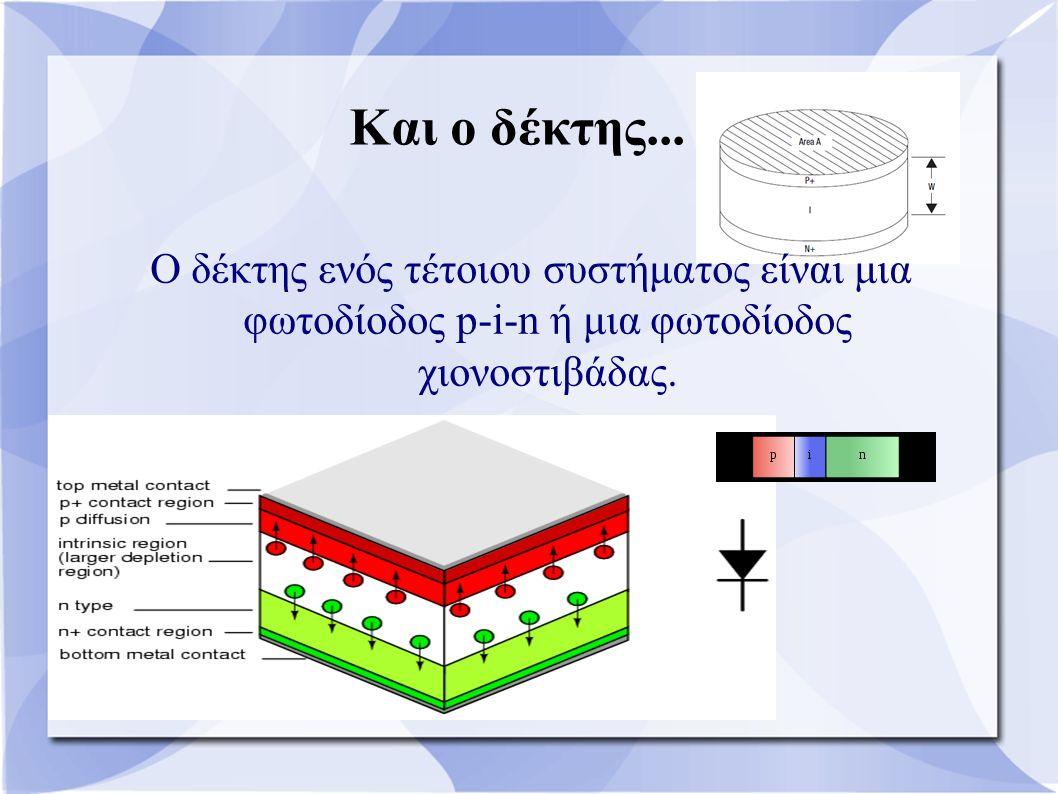 Και ο δέκτης... Ο δέκτης ενός τέτοιου συστήματος είναι μια φωτοδίοδος p-i-n ή μια φωτοδίοδος χιονοστιβάδας.