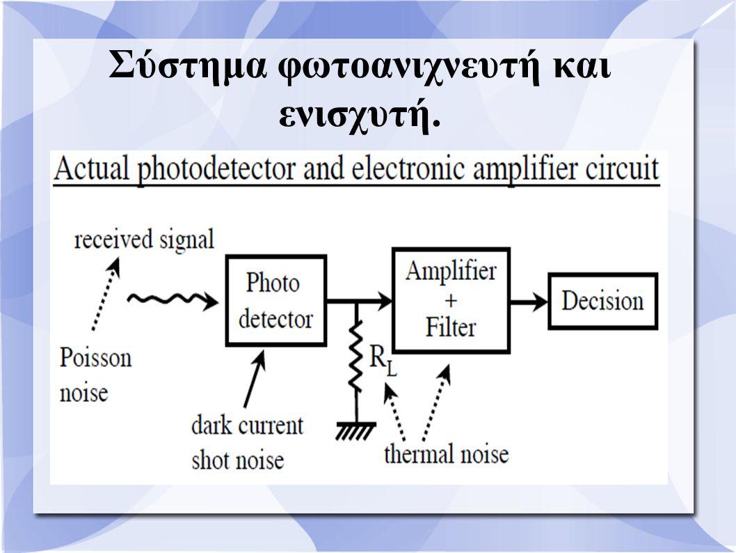Σύστημα φωτοανιχνευτή και ενισχυτή.