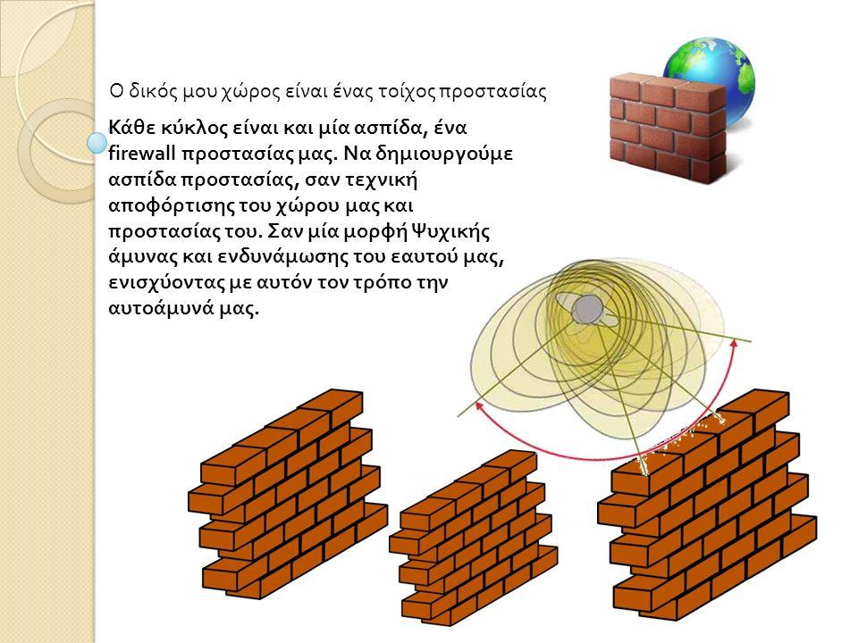 Ο δικός μου χώρος είναι ένας τοίχος προστασίας Κάθε κύκλος είναι και μία ασπίδα, ένα firewall προστασίας μας.