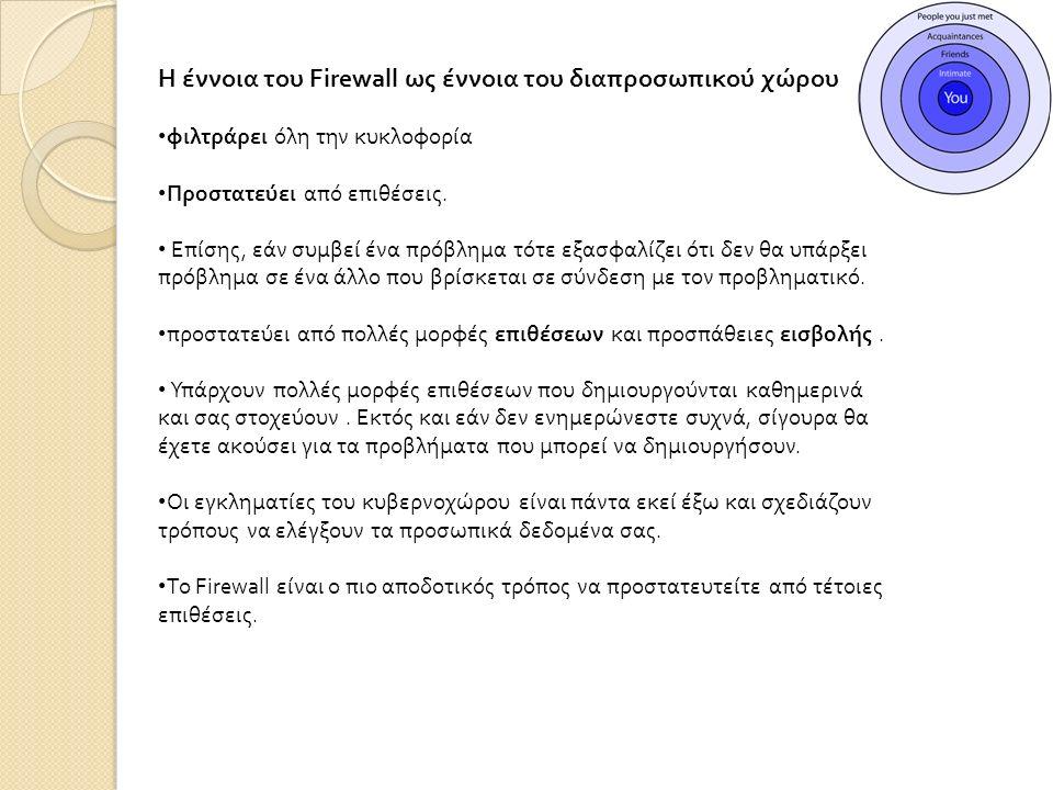 Η έννοια του Firewall ως έννοια του διαπροσωπικού χώρου φιλτράρει όλη την κυκλοφορία Προστατεύει από επιθέσεις.