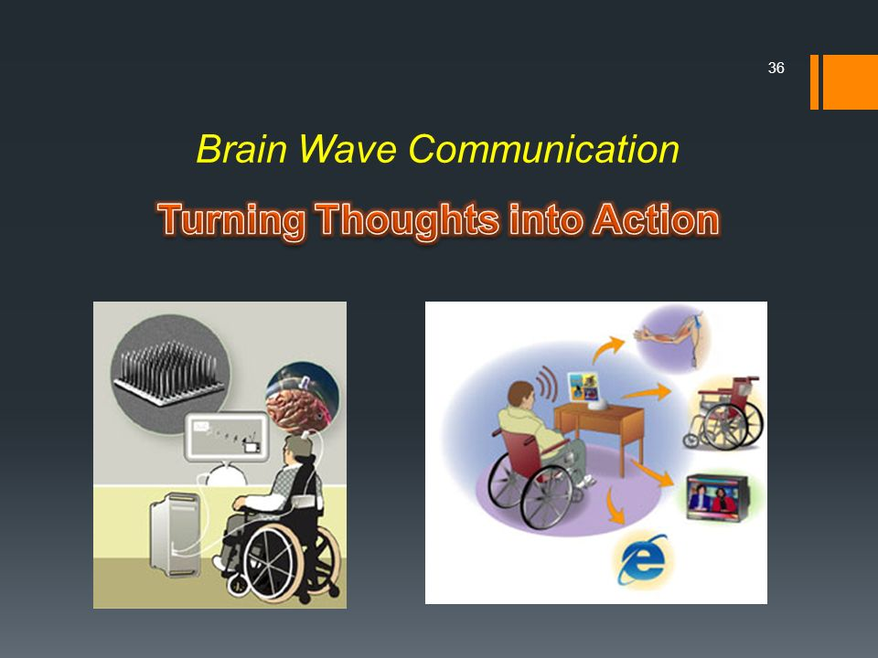 36 Brain Wave Communication