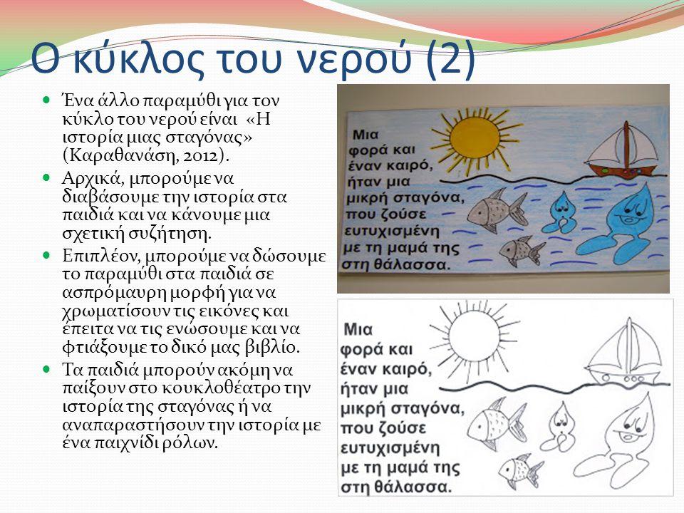 Ο κύκλος του νερού (1) Επίσης, μπορούμε να μοιράσουμε στα παιδιά εικόνες με τον κύκλο του νερού και να τους ζητήσουμε να τις βάλουν με τη σωστή σειρά: