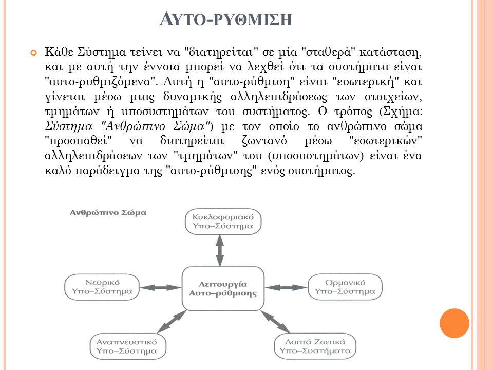 Α ΥΤΟ - ΡΥΘΜΙΣΗ Κάθε Σύστημα τείνει να διατηρείται σε μία σταθερά κατάσταση, και με αυτή την έννοια μπορεί να λεχθεί ότι τα συστήματα είναι αυτο-ρυθμιζόμενα .