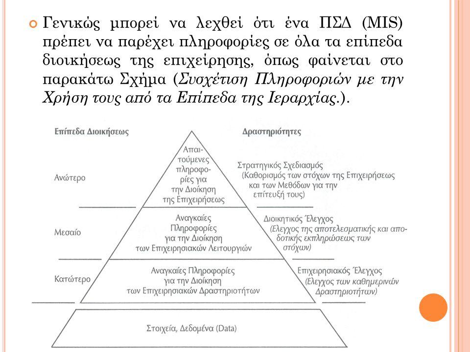 Γενικώς μπορεί να λεχθεί ότι ένα ΠΣΔ (MIS) πρέπει να παρέχει πληροφορίες σε όλα τα επίπεδα διοικήσεως της επιχείρησης, όπως φαίνεται στο παρακάτω Σχήμα ( Συσχέτιση Πληροφοριών με την Χρήση τους από τα Επίπεδα της Ιεραρχίας.