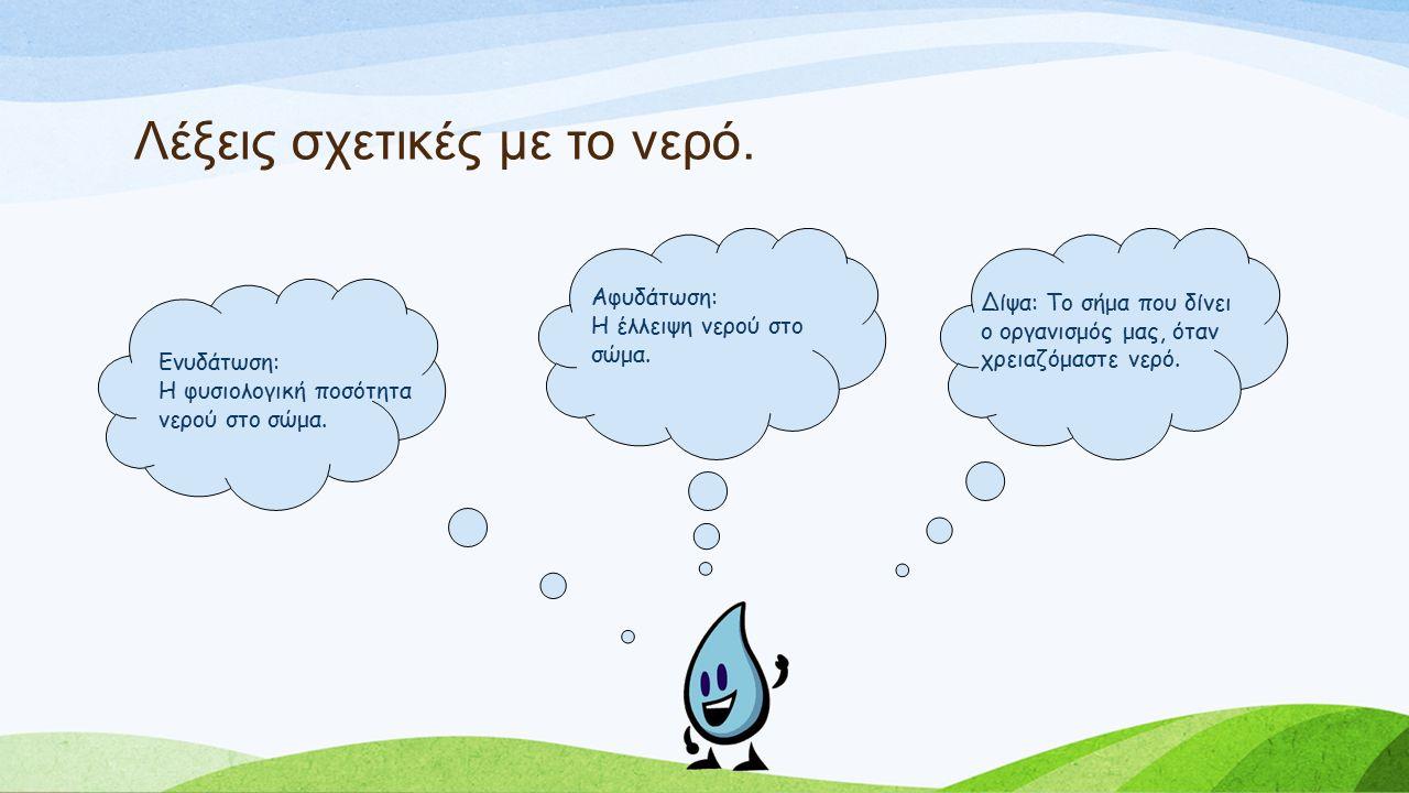 Λέξεις σχετικές με το νερό. Ενυδάτωση: Η φυσιολογική ποσότητα νερού στο σώμα. Αφυδάτωση: Η έλλειψη νερού στο σώμα. Δίψα: Το σήμα που δίνει ο οργανισμό