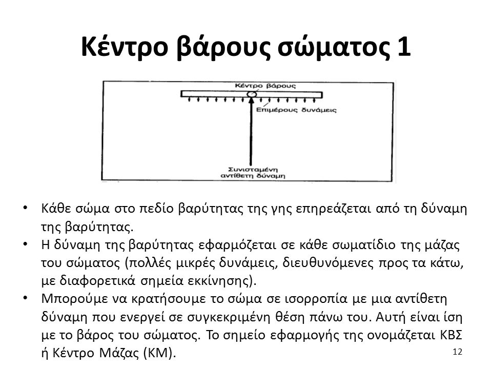 Κέντρο βάρους σώματος 1 Κάθε σώμα στο πεδίο βαρύτητας της γης επηρεάζεται από τη δύναμη της βαρύτητας. Η δύναμη της βαρύτητας εφαρμόζεται σε κάθε σωμα