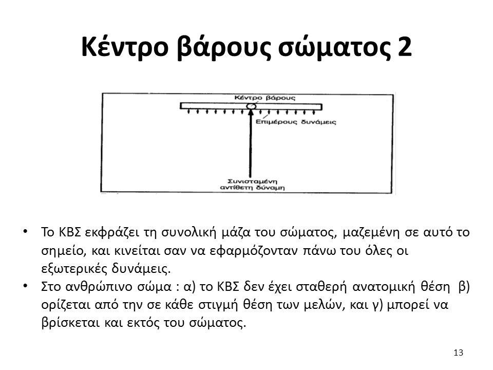Κέντρο βάρους σώματος 3 Το κέντρο βάρους ή κέντρο μάζας του σώματος είναι το σημείο γύρω από το οποίο η μάζα του σώματος είναι όμοια κατανεμημένη σε όλες τις κατευθύνσεις, είναι το σημείο γύρω από το οποίο το άθροισμα των ροπών (που προκαλούνται από το βάρος των διαφόρων μελών του σώματος) ισούται με μηδέν (κέντρο ισορροπίας του σώματος).