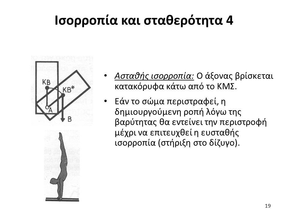 Ισορροπία και σταθερότητα 4 Ασταθής ισορροπία: Ο άξονας βρίσκεται κατακόρυφα κάτω από το ΚΜΣ. Εάν το σώμα περιστραφεί, η δημιουργούμενη ροπή λόγω της