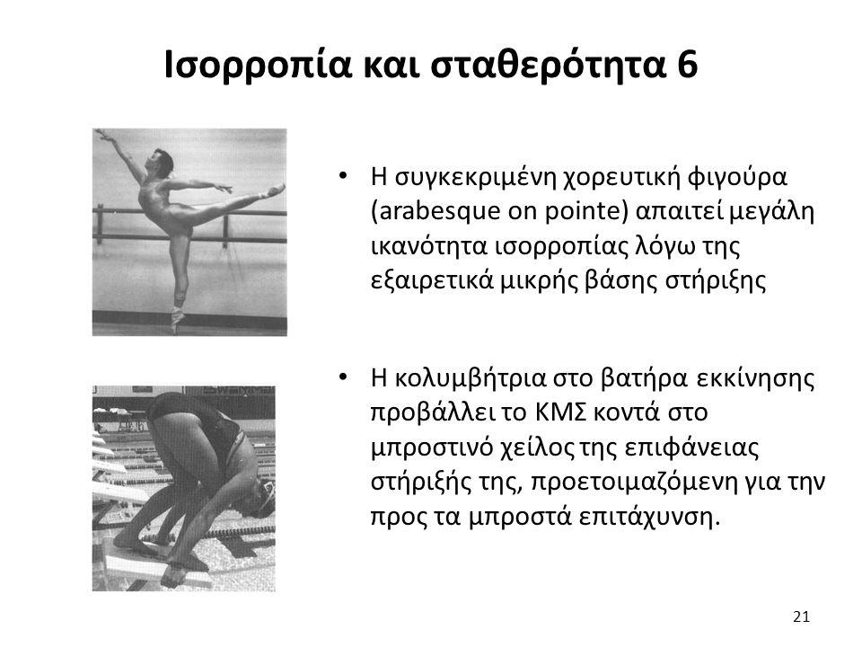 Ισορροπία και σταθερότητα 6 Η συγκεκριμένη χορευτική φιγούρα (arabesque on pointe) απαιτεί μεγάλη ικανότητα ισορροπίας λόγω της εξαιρετικά μικρής βάσης στήριξης Η κολυμβήτρια στο βατήρα εκκίνησης προβάλλει το ΚΜΣ κοντά στο μπροστινό χείλος της επιφάνειας στήριξής της, προετοιμαζόμενη για την προς τα μπροστά επιτάχυνση.