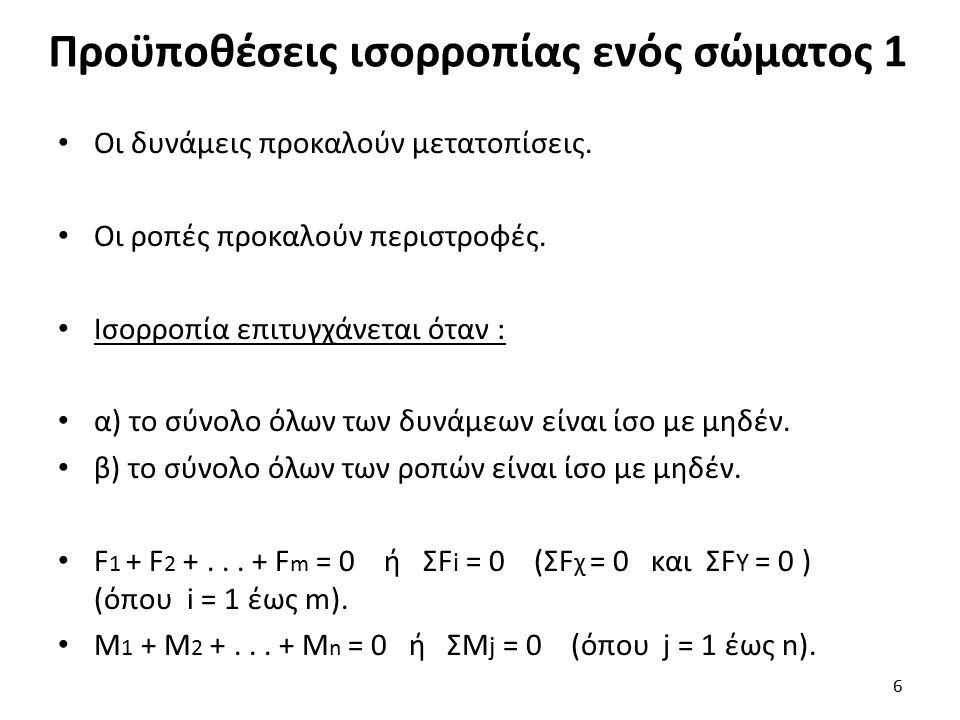 Προϋποθέσεις ισορροπίας ενός σώματος 1 Οι δυνάμεις προκαλούν μετατοπίσεις. Οι ροπές προκαλούν περιστροφές. Ισορροπία επιτυγχάνεται όταν : α) το σύνολο