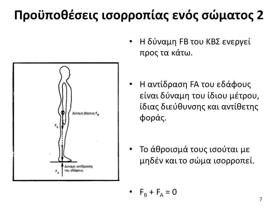 Προϋποθέσεις ισορροπίας ενός σώματος 2 Η δύναμη FB του ΚΒΣ ενεργεί προς τα κάτω. Η αντίδραση FA του εδάφους είναι δύναμη του ίδιου μέτρου, ίδιας διεύθ