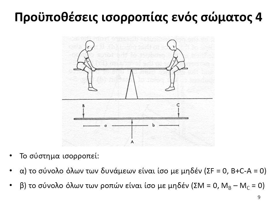 Προϋποθέσεις ισορροπίας ενός σώματος 4 Το σύστημα ισορροπεί: α) το σύνολο όλων των δυνάμεων είναι ίσο με μηδέν (ΣF = 0, B+C-A = 0) β) το σύνολο όλων τ