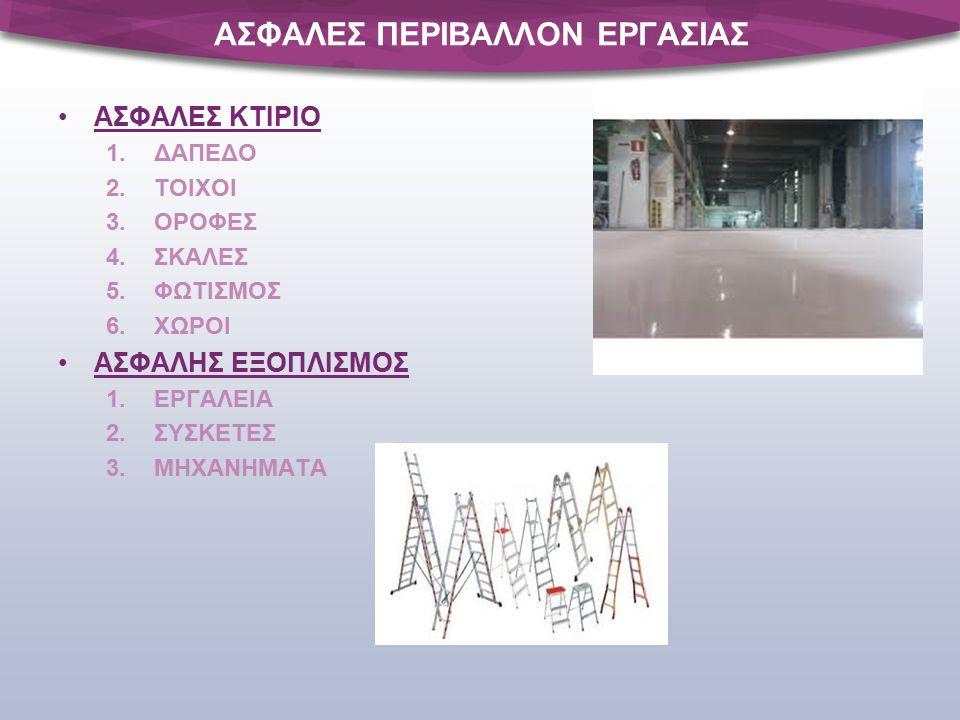 ΑΣΦΑΛΕΣ ΠΕΡΙΒΑΛΛΟΝ ΕΡΓΑΣΙΑΣ ΑΣΦΑΛΕΣ ΚΤΙΡΙΟ 1.ΔΑΠΕΔΟ 2.ΤΟΙΧΟΙ 3.ΟΡΟΦΕΣ 4.ΣΚΑΛΕΣ 5.ΦΩΤΙΣΜΟΣ 6.ΧΩΡΟΙ ΑΣΦΑΛΗΣ ΕΞΟΠΛΙΣΜΟΣ 1.ΕΡΓΑΛΕΙΑ 2.ΣΥΣΚΕΤΕΣ 3.ΜΗΧΑΝΗΜΑΤΑ