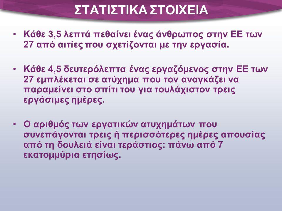 ΣΤΑΤΙΣΤΙΚΑ ΣΤΟΙΧΕΙΑ Κάθε 3,5 λεπτά πεθαίνει ένας άνθρωπος στην ΕΕ των 27 από αιτίες που σχετίζονται με την εργασία.