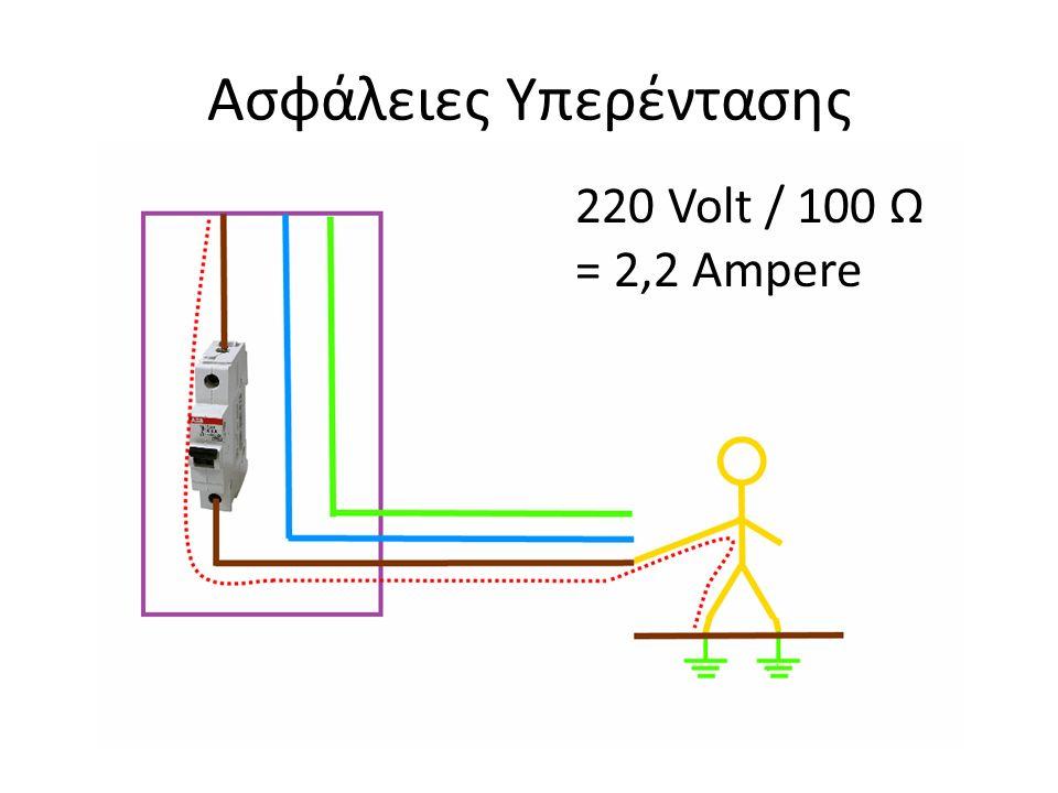 220 Volt / 100 Ω = 2,2 Ampere