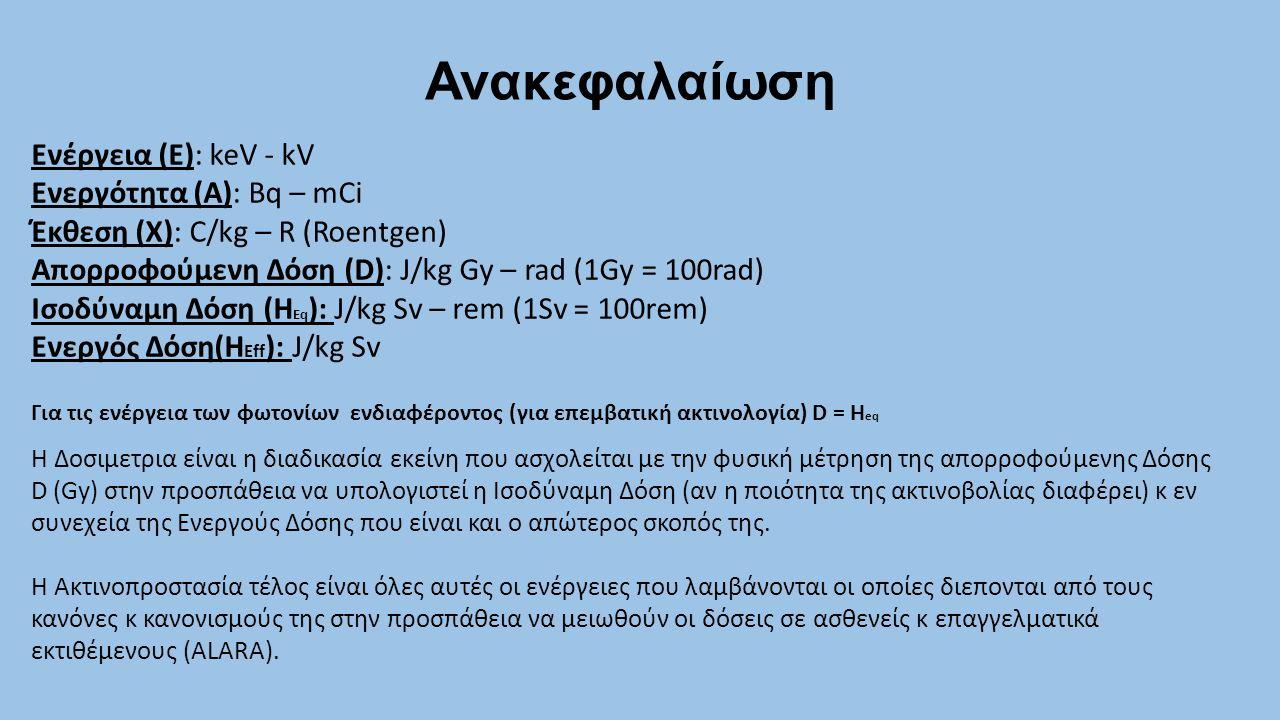 Ανακεφαλαίωση Ενέργεια (E): keV - kV Ενεργότητα (A): Bq – mCi Έκθεση (X): C/kg – R (Roentgen) Απορροφούμενη Δόση (D): J/kg Gy – rad (1Gy = 100rad) Ισο