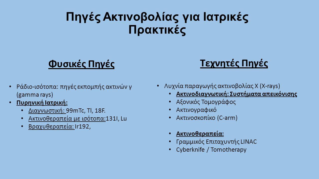 Πηγές Ακτινοβολίας για Ιατρικές Πρακτικές Φυσικές Πηγές Ράδιο-ισότοπα: πηγές εκπομπής ακτινών γ (gamma rays) Πυρηνική Ιατρική: Διαγνωστική: 99mTc, Tl,