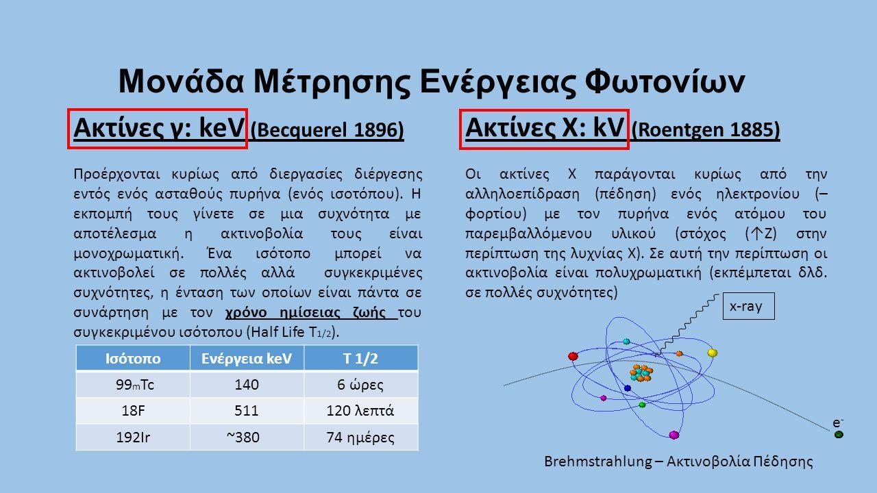 Μονάδα Μέτρησης Ενέργειας Φωτονίων Ακτίνες γ: keV (Becquerel 1896) Προέρχονται κυρίως από διεργασίες διέργεσης εντός ενός ασταθούς πυρήνα (ενός ισοτόπ