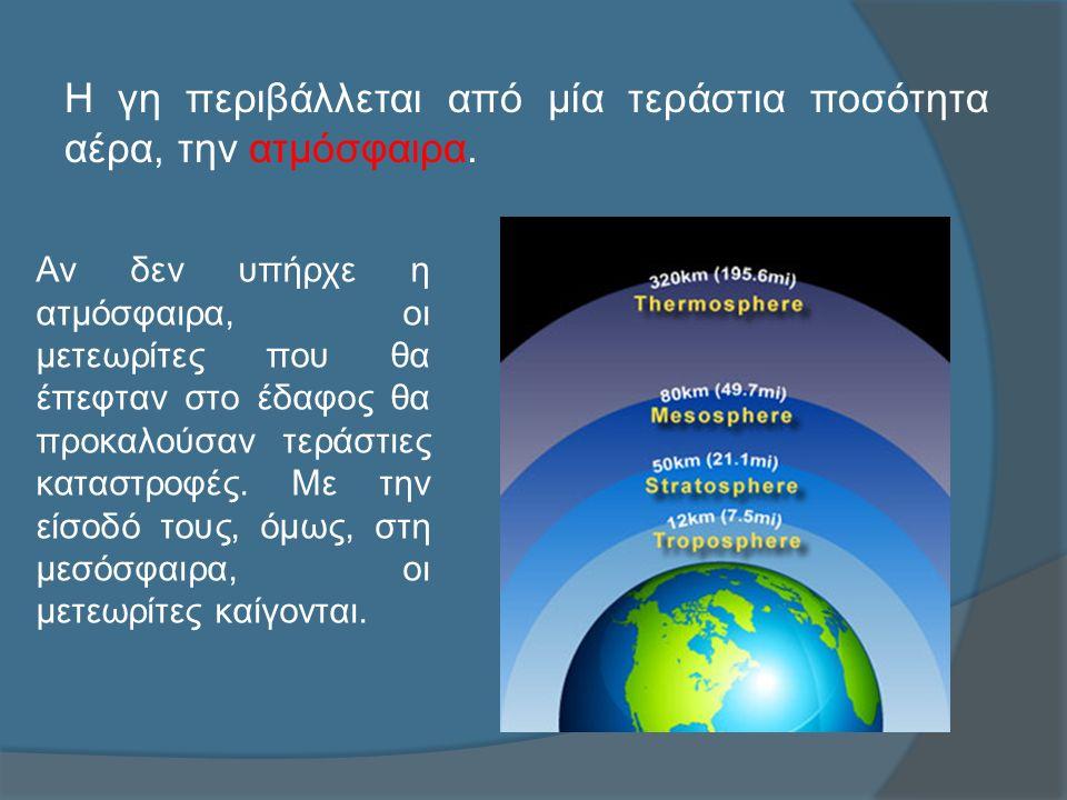 Η γη περιβάλλεται από μία τεράστια ποσότητα αέρα, την ατμόσφαιρα.