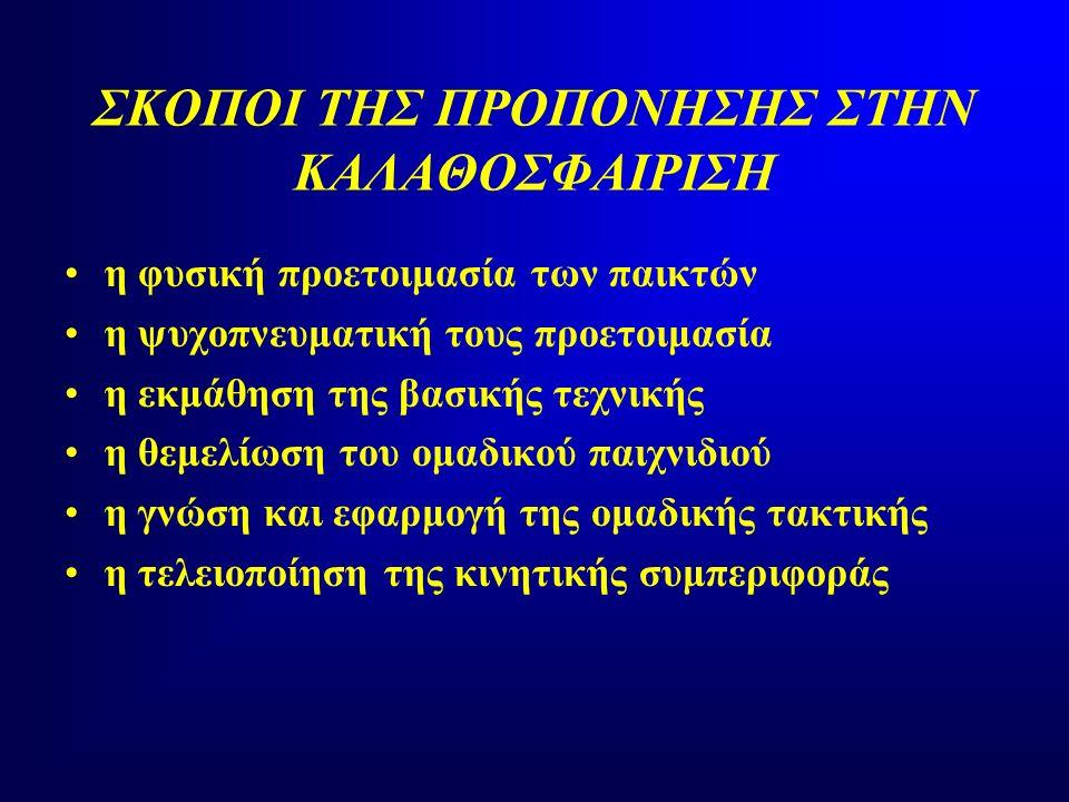 ΟΙ ΒAΣΙΚΕΣ AΡΧΕΣ ΤΗΣ ΠΡΟΠΟΝΗΣΗΣ ΣΤΗΝ ΚAΛAΘΟΣΦAΙΡΙΣΗ N. Apostolidis PhD