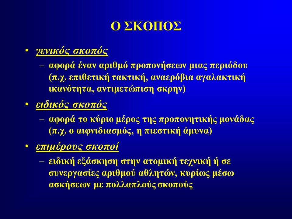 Ο ΣΚΟΠΟΣ γενικός σκοπός –αφορά έναν αριθμό προπονήσεων μιας περιόδου (π.χ. επιθετική τακτική, αναερόβια αγαλακτική ικανότητα, αντιμετώπιση σκρην) ειδι