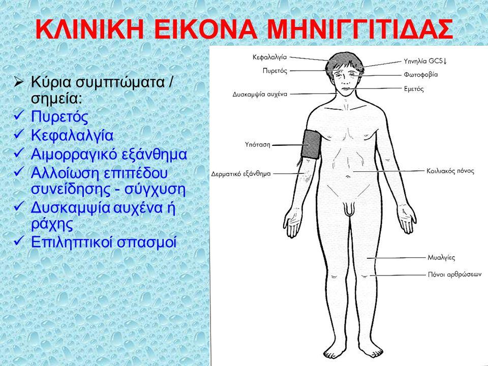 ΚΛΙΝΙΚΗ ΕΙΚΟΝΑ ΜΗΝΙΓΓΙΤΙΔΑΣ  Κύρια συμπτώματα / σημεία: Πυρετός Κεφαλαλγία Αιμορραγικό εξάνθημα Αλλοίωση επιπέδου συνείδησης - σύγχυση Δυσκαμψία αυχένα ή ράχης Επιληπτικοί σπασμοί