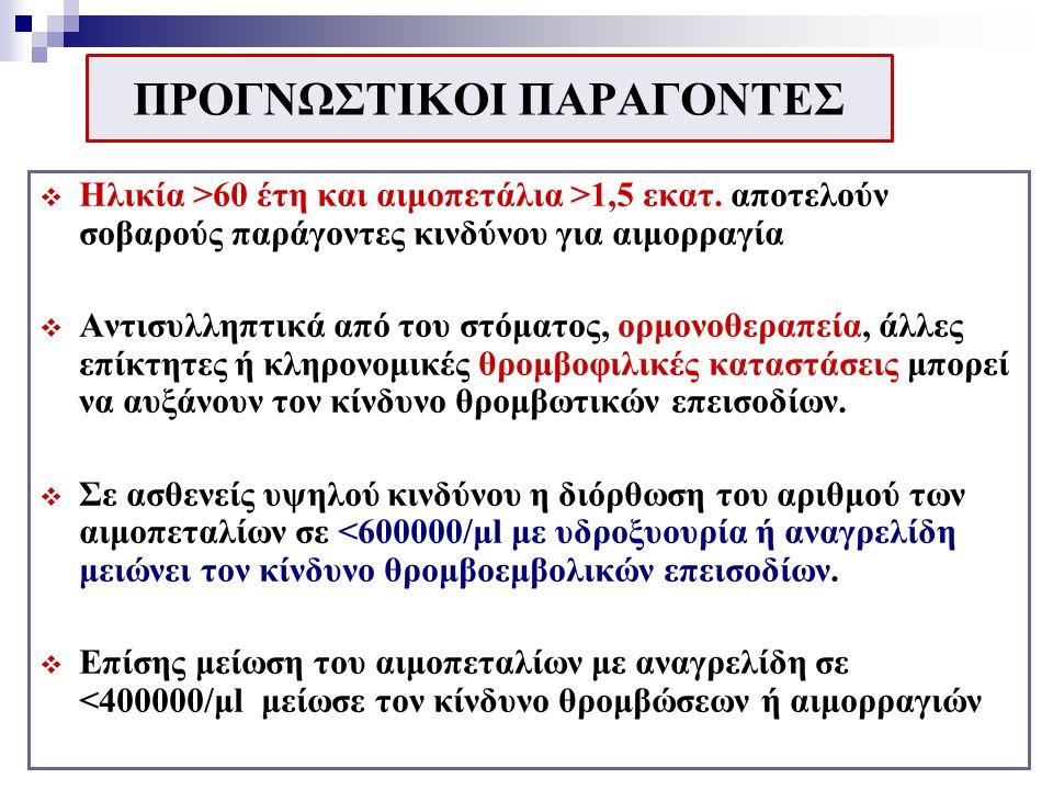 ΠΡΟΓΝΩΣΤΙΚΟΙ ΠΑΡΑΓΟΝΤΕΣ  Ηλικία >60 έτη και αιμοπετάλια >1,5 εκατ.