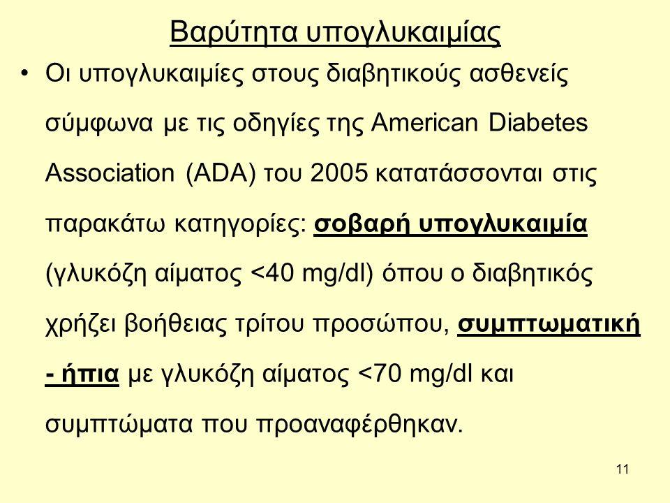 11 Βαρύτητα υπογλυκαιμίας Οι υπογλυκαιμίες στους διαβητικούς ασθενείς σύμφωνα με τις οδηγίες της American Diabetes Association (ADA) του 2005 κατατάσσονται στις παρακάτω κατηγορίες: σοβαρή υπογλυκαιμία (γλυκόζη αίματος <40 mg/dl) όπου ο διαβητικός χρήζει βοήθειας τρίτου προσώπου, συμπτωματική - ήπια με γλυκόζη αίματος <70 mg/dl και συμπτώματα που προαναφέρθηκαν.
