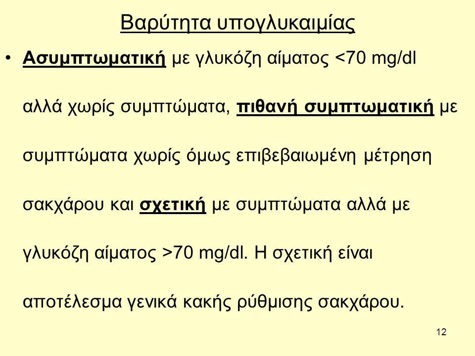12 Βαρύτητα υπογλυκαιμίας Ασυμπτωματική με γλυκόζη αίματος 70 mg/dl.