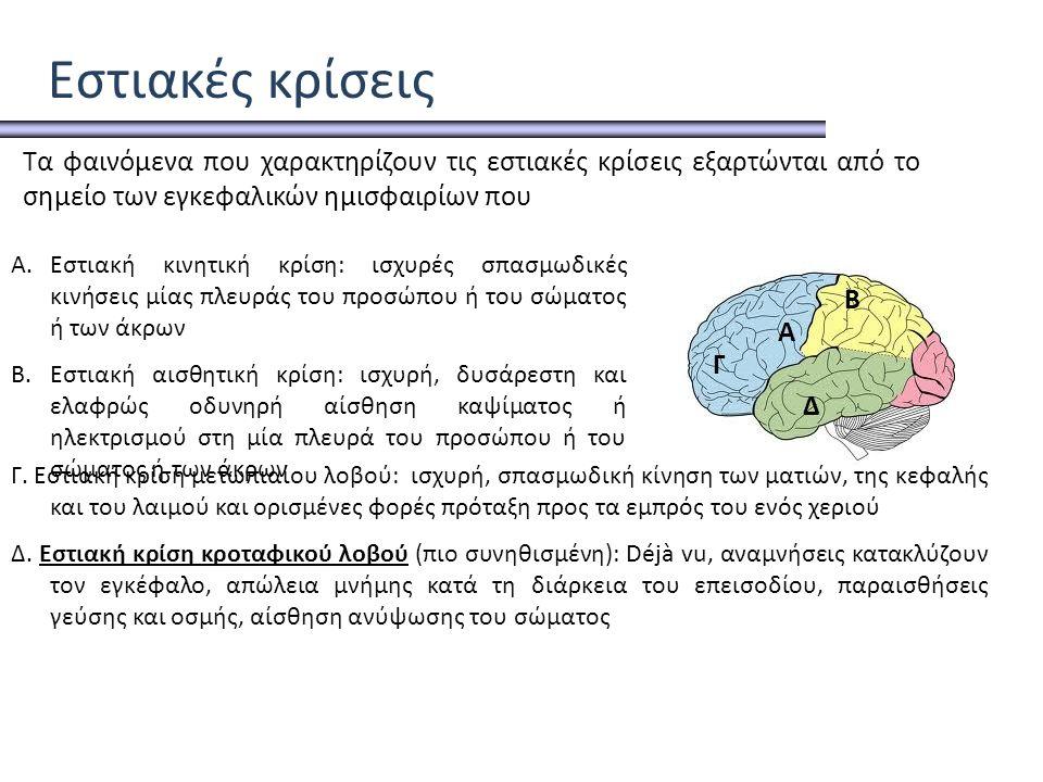 Τα φαινόμενα που χαρακτηρίζουν τις εστιακές κρίσεις εξαρτώνται από το σημείο των εγκεφαλικών ημισφαιρίων που εκδηλώνονται. Α Δ Β Γ A.Εστιακή κινητική