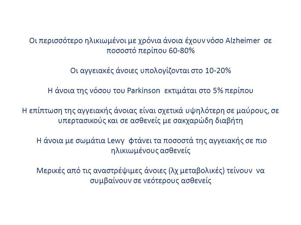 Οι περισσότερο ηλικιωμένοι με χρόνια άνοια έχουν νόσο Alzheimer σε ποσοστό περίπου 60-80% Οι αγγειακές άνοιες υπολογίζονται στο 10-20% Η άνοια της νόσ
