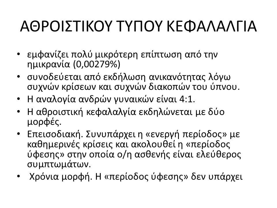 ΑΘΡΟΙΣΤΙΚΟΥ ΤΥΠΟΥ ΚΕΦΑΛΑΛΓΙΑ εμφανίζει πολύ μικρότερη επίπτωση από την ημικρανία (0,00279%) συνοδεύεται από εκδήλωση ανικανότητας λόγω συχνών κρίσεων