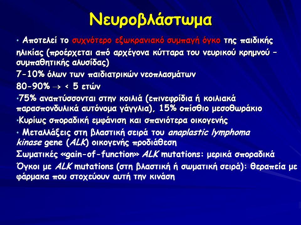 Νευροβλάστωμα Αποτελεί το συχνότερο εξωκρανιακό συμπαγή όγκο της παιδικής Αποτελεί το συχνότερο εξωκρανιακό συμπαγή όγκο της παιδικής ηλικίας (προέρχε