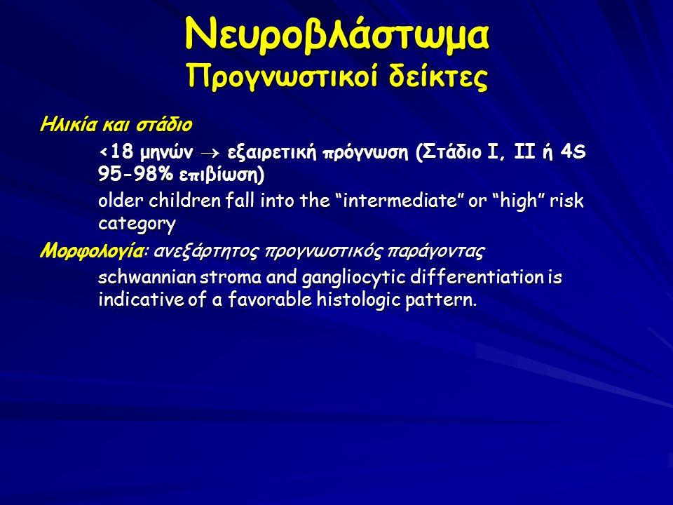 """Νευροβλάστωμα Προγνωστικοί δείκτες Ηλικία και στάδιο <18 μηνών  εξαιρετική πρόγνωση (Στάδιο Ι, ΙΙ ή 4S 95-98% επιβίωση) children fall into the """"inter"""