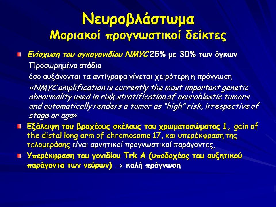 Νευροβλάστωμα Νευροβλάστωμα Μοριακοί προγνωστικοί δείκτες 25% με 30% των όγκων Ενίσχυση του ογκογονιδίου NMYC 25% με 30% των όγκων Προσωρημένο στάδιο