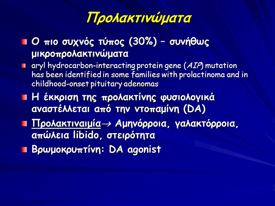 Προλακτινώματα Ο πιο συχνός τύπος (30%) – συνήθως μικροπρολακτινώματα aryl hydrocarbon-interacting protein gene (AIP) mutation has been identified in